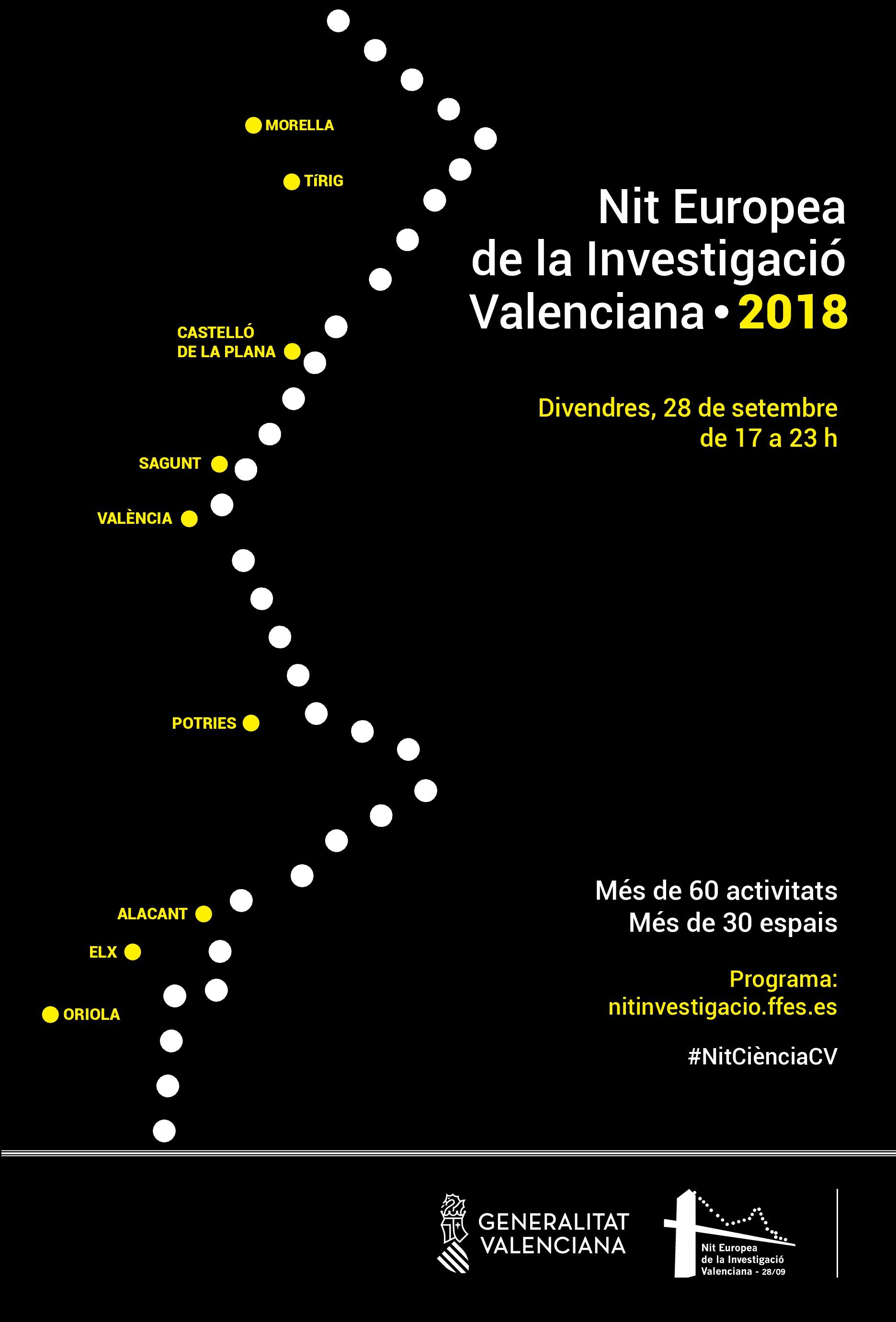 Un total de 25 entitats organitzen més de 60 activitats per a celebrar la I Nit Europea de la Investigació Valenciana