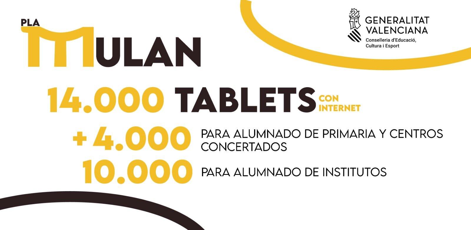 Educación y Hacienda aumentan a 14.000 las tabletas con Internet para llegar al alumnado más vulnerable de Primaria y de centros concertados