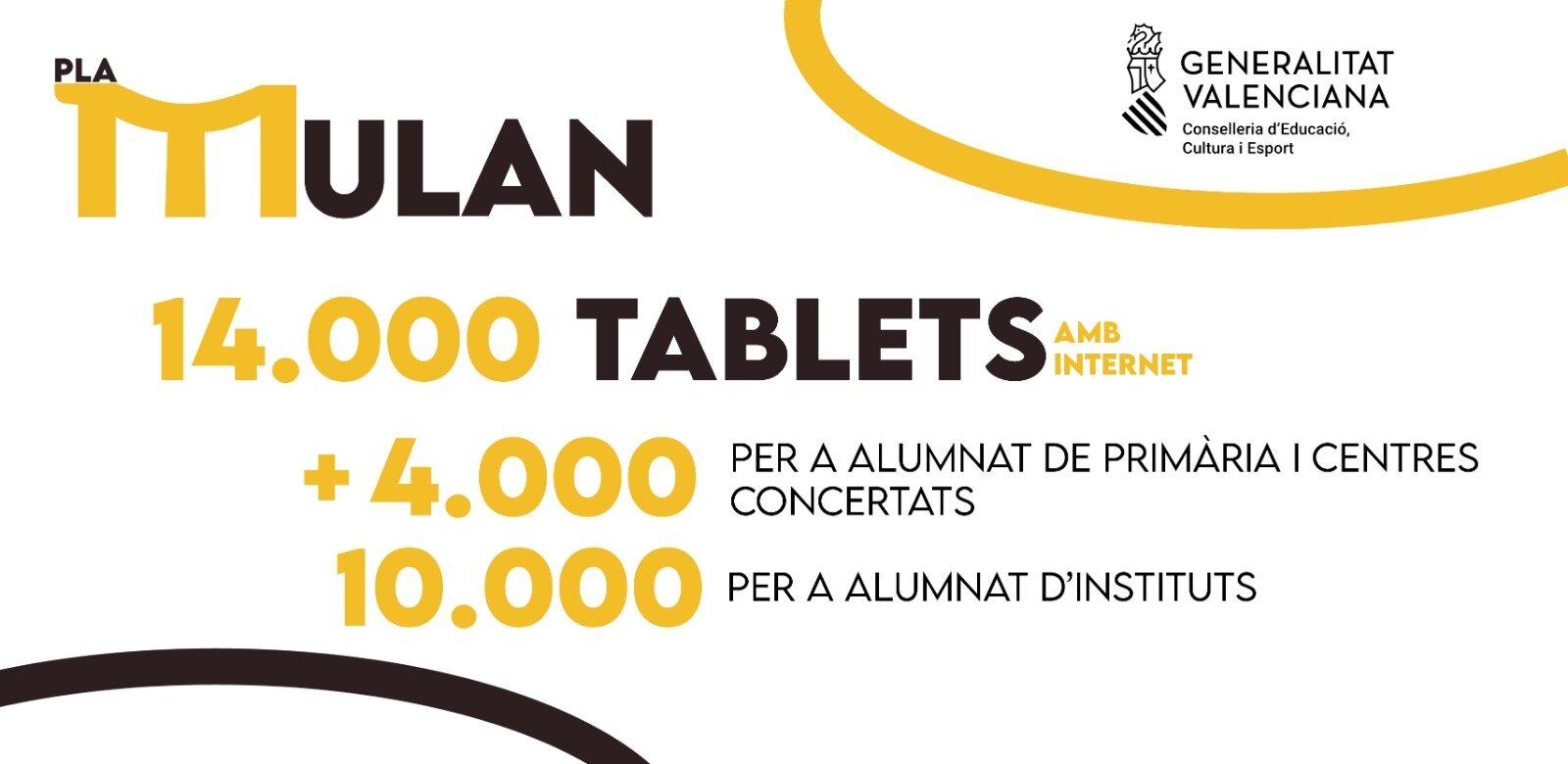 """Educació i Hisenda augmenten a 14.000 les tauletes amb Internet per a arribar a l""""alumnat més vulnerable de Primària i de centres concertats"""