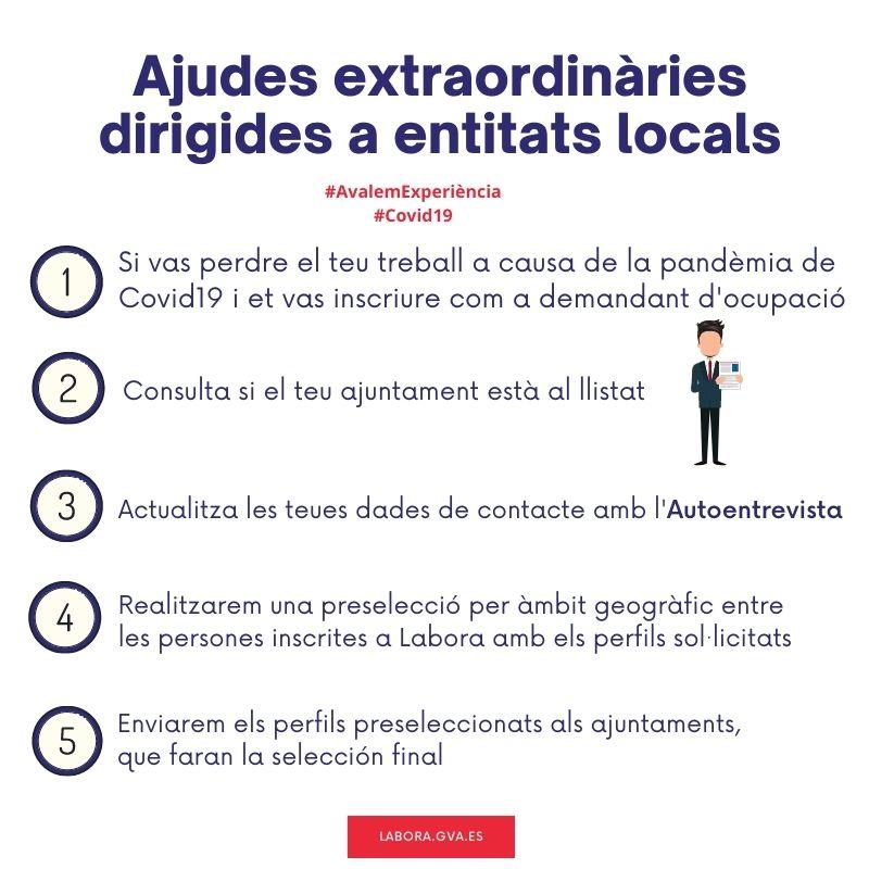 Más de 1.000 personas alicantinas desempleadas por la COVID-19 se verán beneficiadas por el plan extraordinario de empleo de Labora