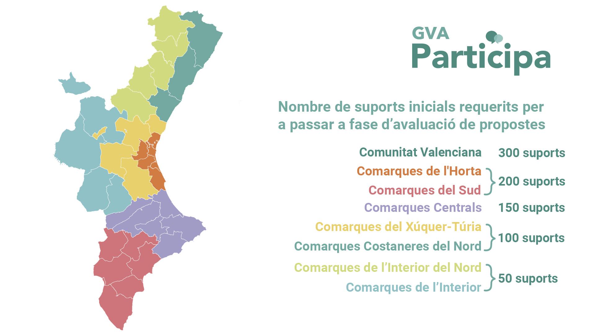 La ciutadania podrà donar suport a 668 propostes per als Pressupostos Participatius de la Generalitat